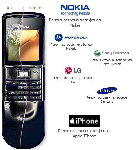 Дисплей телефона самая «